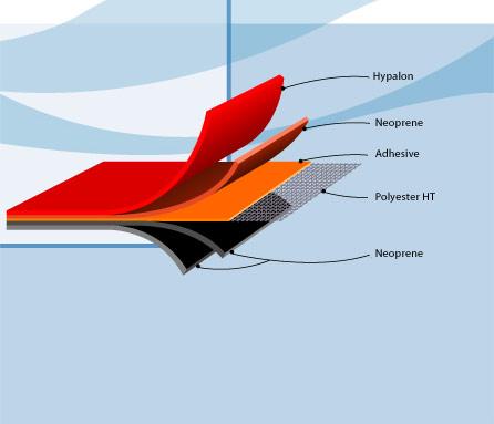 Image Result For Fiber Expansion Joint